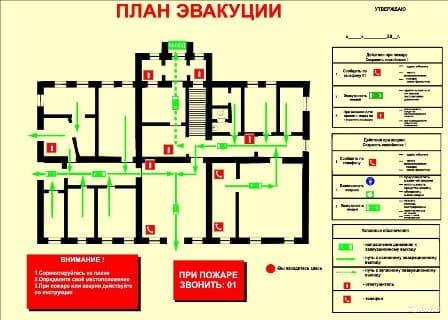 По инструкция в людей эвакуации библиотеке